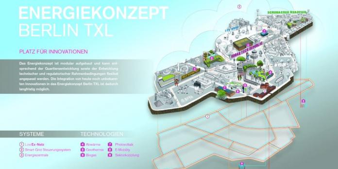 Visualisierung des Energiekonzepts für das Quartier in Berlin Tegel. Bild: E.ON