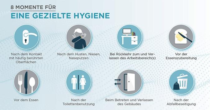 8 Momente für eine gezielte Hygiene