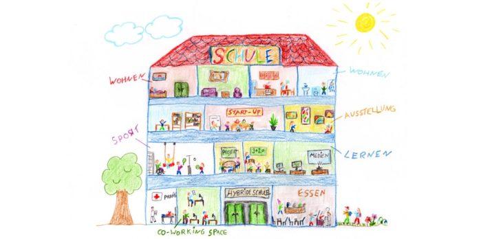 Die Schule der Zukunft soll einen hybriden Ort mit vielfältigen Funktionen darstellen. Bild: Mandana Sedighi, KIT
